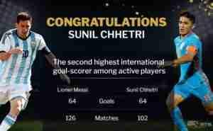 Sunil Chhetri Phone Number