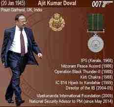 Ajit Doval Wiki