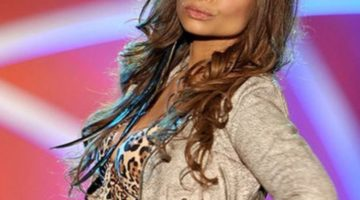 Raven Symone Phone Number, WhatsApp Number, Contact Number, Office Phone Number